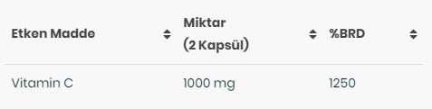 vitaminc.jpg (8 KB)